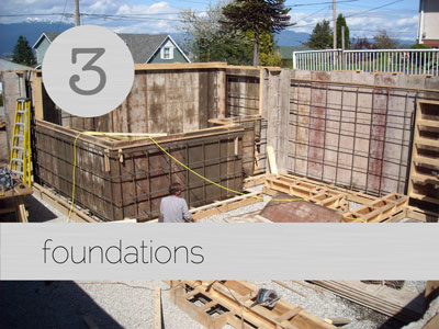 new home construction vancouver building and pouring the foundation